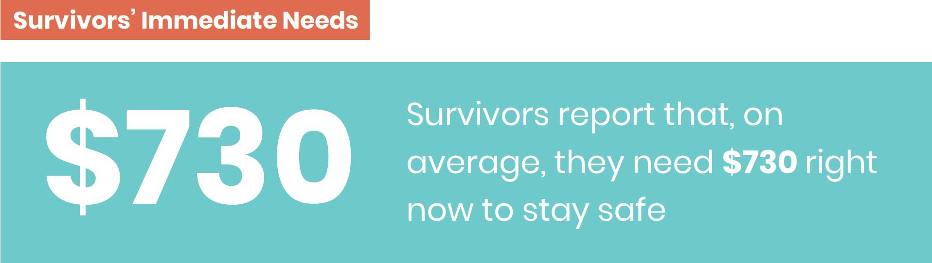 Survivors' Immediate Needs $730